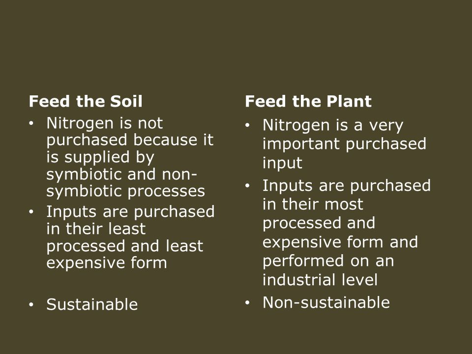 Feed the Soil Nitrogen is not purchased because it is supplied by symbiotic and non- symbiotic processes Inputs are purchased in their least processed and least expensive form Sustainable Feed the Plant Nitrogen is a very important purchased input Inputs are purchased in their most processed and expensive form and performed on an industrial level Non-sustainable
