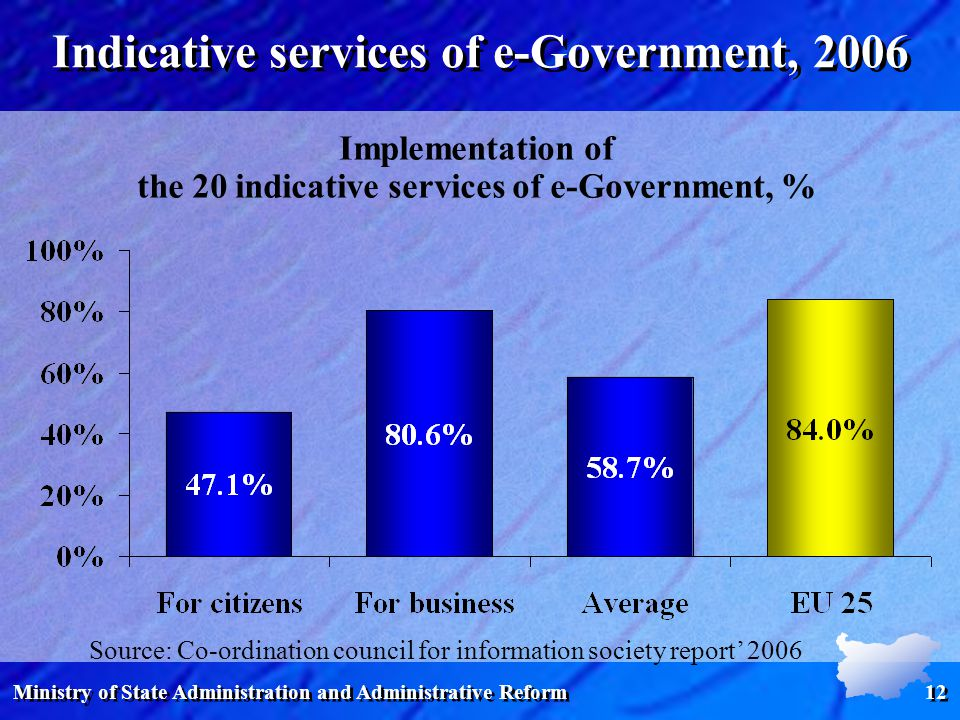 Ministry of State Administration and Administrative Reform 12 Indicative services of e-Government, 2006 Source: Co-ordination council for information society report' 2006 Implementation of the 20 indicative services of e-Government, %