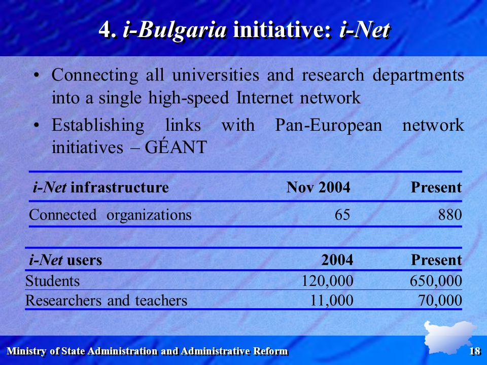Ministry of State Administration and Administrative Reform 18 i-Net infrastructureNov 2004Present Connected organizations65880 i-Net users2004Present Students120,000650,000 Researchers and teachers11,00070,000 4.