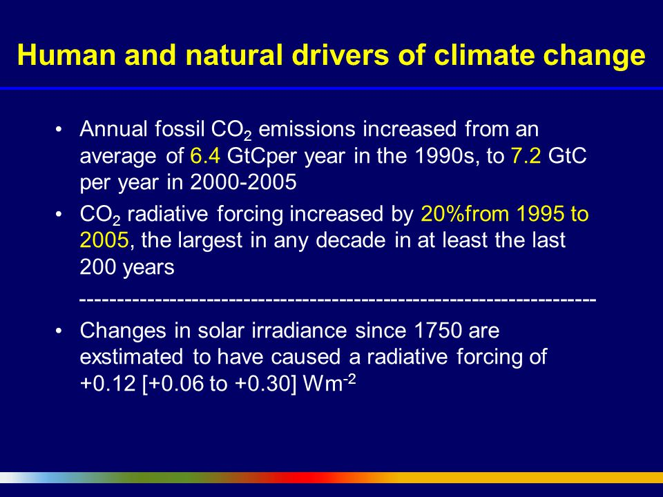 Human and natural drivers of climate change Annual fossil CO 2 emissions increased from an average of 6.4 GtCper year in the 1990s, to 7.2 GtC per year in CO 2 radiative forcing increased by 20%from 1995 to 2005, the largest in any decade in at least the last 200 years Changes in solar irradiance since 1750 are exstimated to have caused a radiative forcing of [+0.06 to +0.30] Wm -2