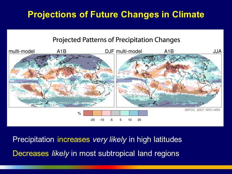 Precipitation increases very likely in high latitudes Decreases likely in most subtropical land regions