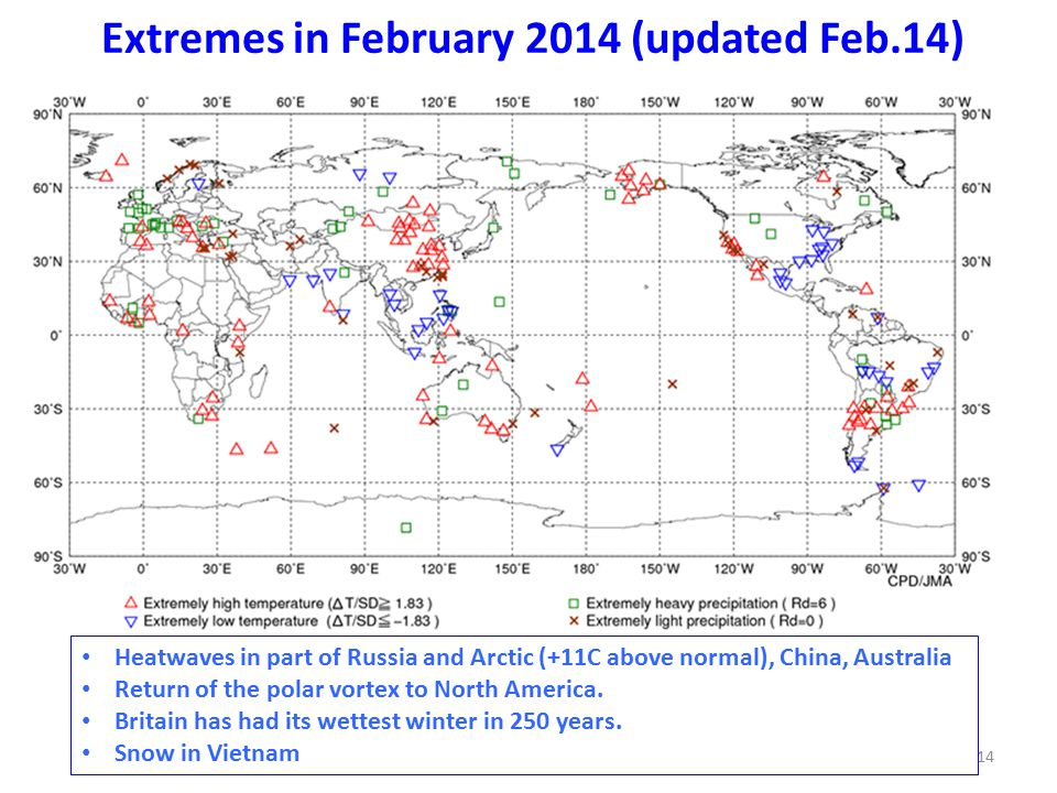 14 Extremes in February 2014 (updated Feb.14) Heatwaves in part of Russia and Arctic (+11C above normal), China, Australia Return of the polar vortex to North America.