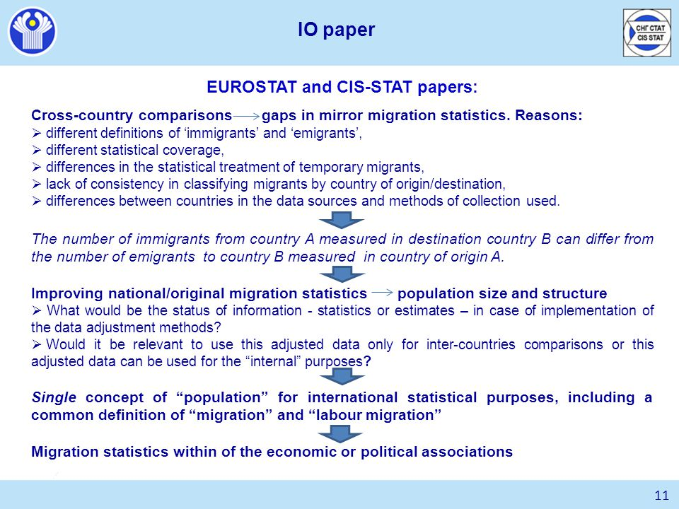 11 EUROSTAT and CIS-STAT papers: Cross-country comparisons gaps in mirror migration statistics.