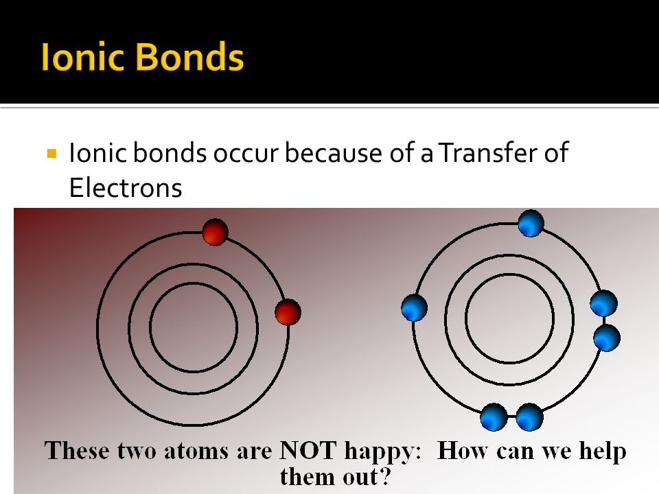  Ionic bonds occur because of a Transfer of Electrons