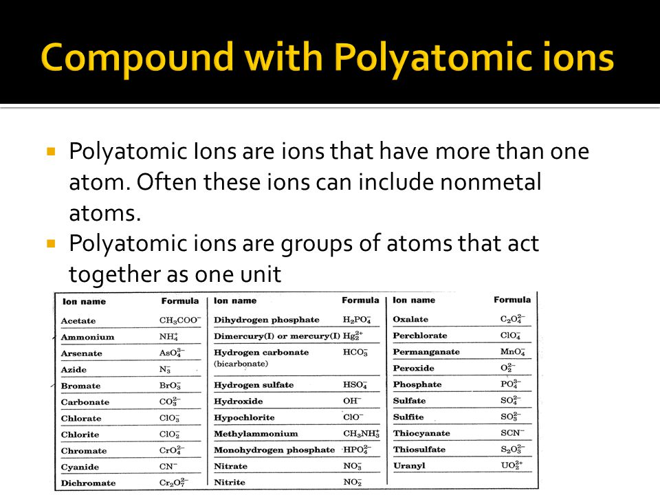  Polyatomic Ions are ions that have more than one atom.