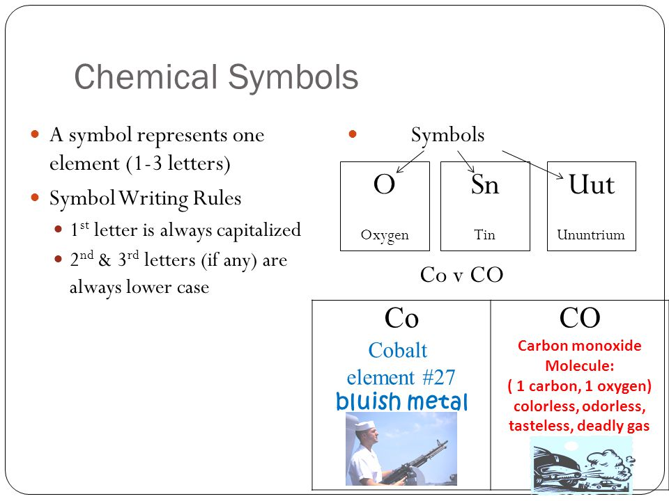 Chemical Symbols Formulas Equations Chemical Symbols A Symbol