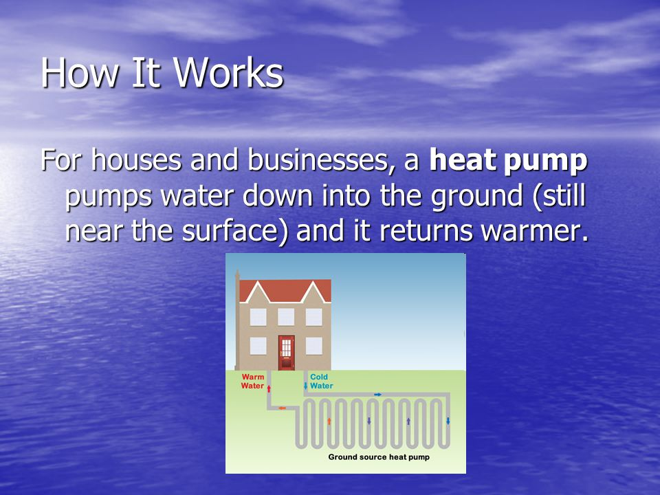 How It Works For houses and businesses, a heat pump pumps water down into the ground (still near the surface) and it returns warmer.