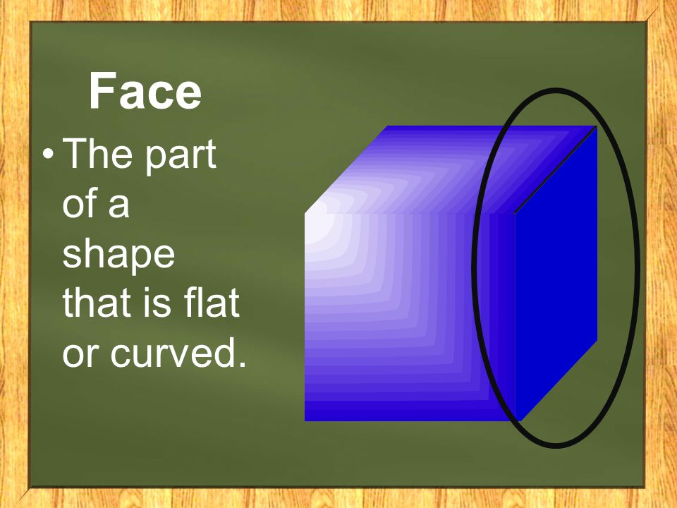 Face The part of a shape that is flat or curved.
