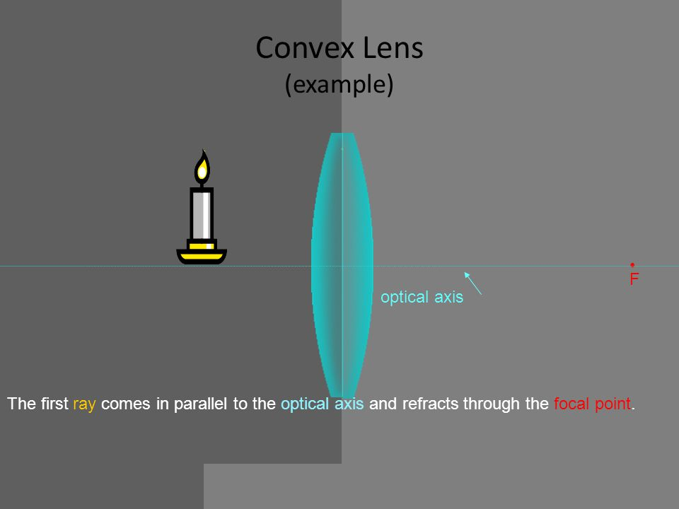 Convex Lens (example) F The first ray comes in parallel to the optical axis and refracts through the focal point.