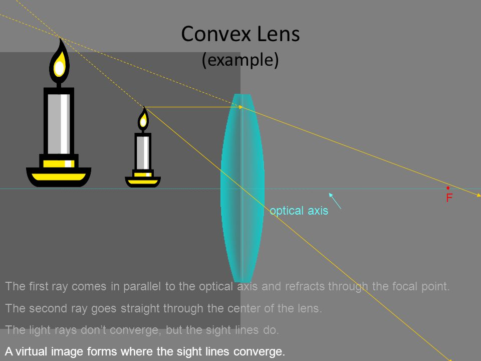 Convex Lens (example) optical axis F The first ray comes in parallel to the optical axis and refracts through the focal point.