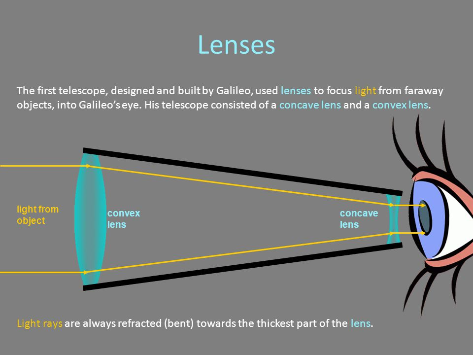Lenses The first telescope, designed and built by Galileo, used lenses to focus light from faraway objects, into Galileo's eye.