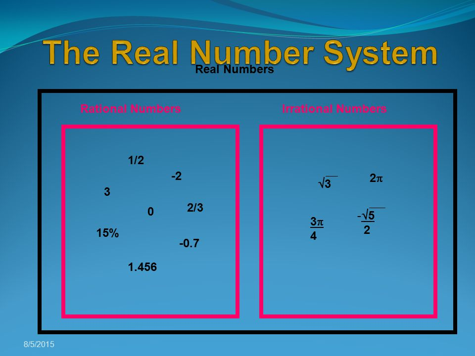8/5/2015 Real Numbers Rational NumbersIrrational Numbers 3 1/ % 2/ 33 22 -  5 2 3434