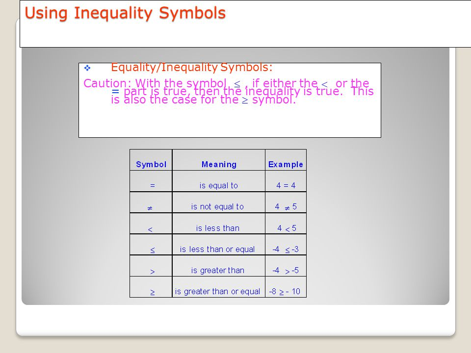 Using Inequality Symbols  Equality/Inequality Symbols: Caution: With the symbol , if either the  or the = part is true, then the inequality is true.