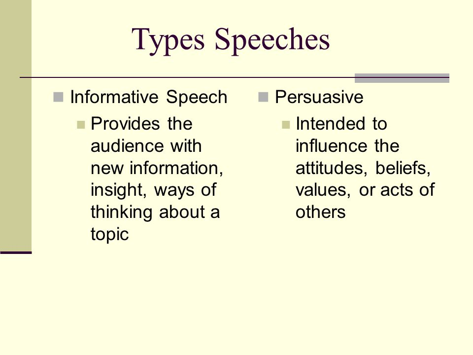 Informative Speech Provides the audience with new information, insight, ways of thinking about a topic Persuasive Intended to influence the attitudes, beliefs, values, or acts of others Types Speeches