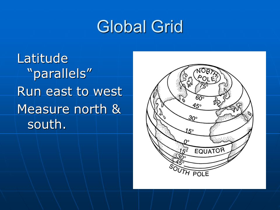 Global Grid Latitude parallels Run east to west Measure north & south.