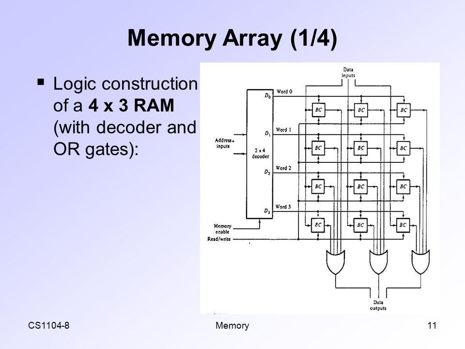 cs1104 8memory1 cs1104 computer organisation lecture 8 memory rh slideplayer com