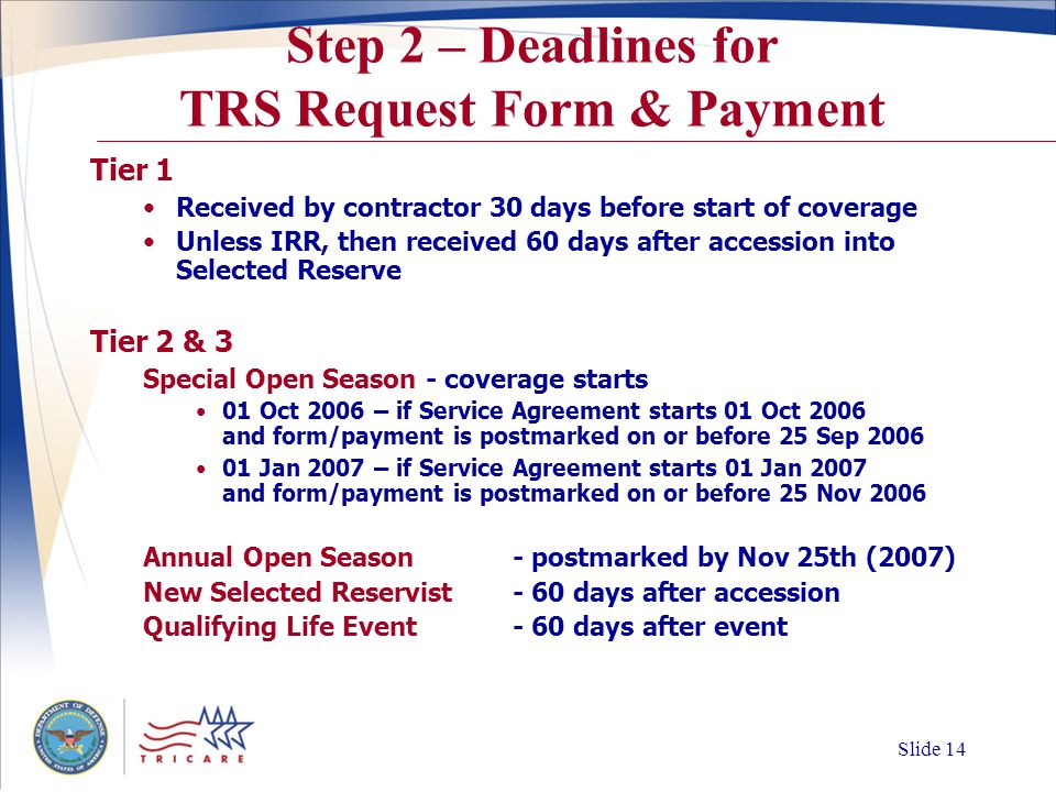 Slide 13 Maximum Period of Coverage Tier 1Tiers 2 & 3 One year of coverage for each 90 days you served on active duty Active DutyCoverage 1 – 89 daysNone* 90 – 179 days1 year 180 – 269 days2 years 270 – 359 days3 years 360 – 449 days4 years One year of coverage at a time May be renewed annually during open season Extend Service agreement through personnel * May qualify for one year of TRS if you would have qualified, but did not serve continuously on active duty for 90 days due to an injury, illness, or disease incurred or aggravated on active duty.