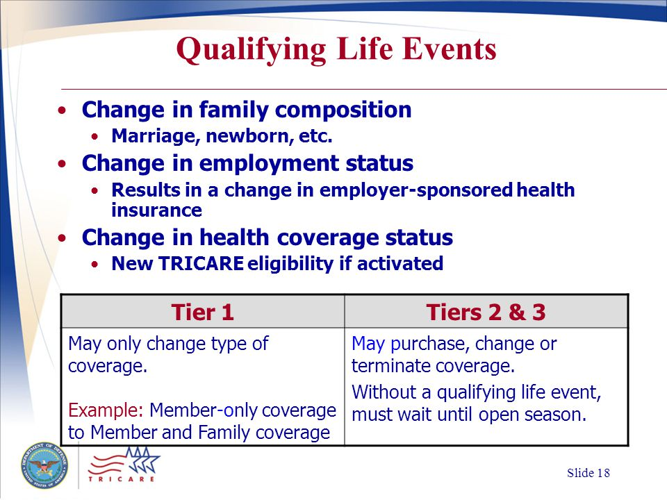 Slide 17 Coverage Provided Comprehensive coverage Emergency and urgent care Immunizations and health screenings Maternity Behavioral/mental health Vision Prescription drug coverage TRICARE-authorized providers Military treatment facility, space-available only For details about TRS-covered services, refer to your TRICARE Reserve Select Handbook.