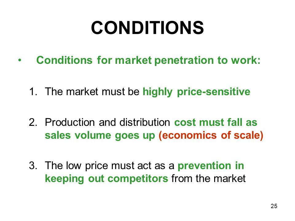 Cuoco define market penetration load tranny