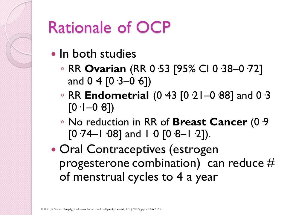 endometrial cancer ocp)