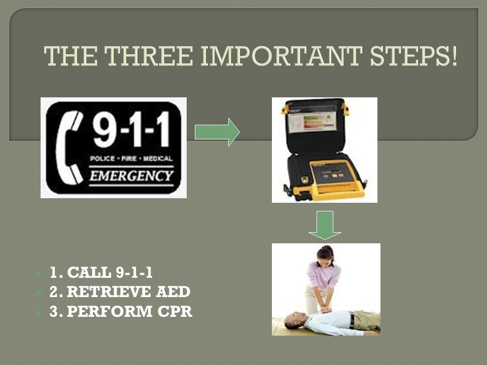THE THREE IMPORTANT STEPS!  1. CALL  2. RETRIEVE AED  3. PERFORM CPR