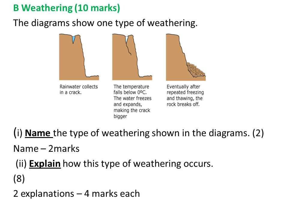 The honours geography paper the paper is divided into 2 sections b weathering 10 marks the diagrams show one type of weathering ccuart Choice Image
