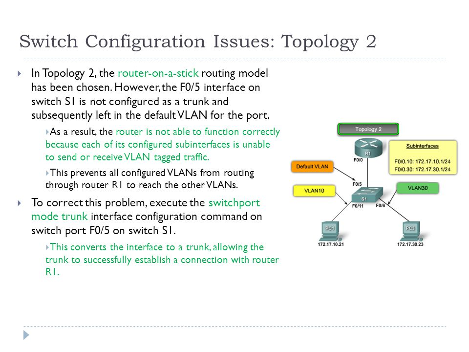 Switch Configuration Issues: Topology 2  In Topology 2, the router-on-a-stick routing model has been chosen.