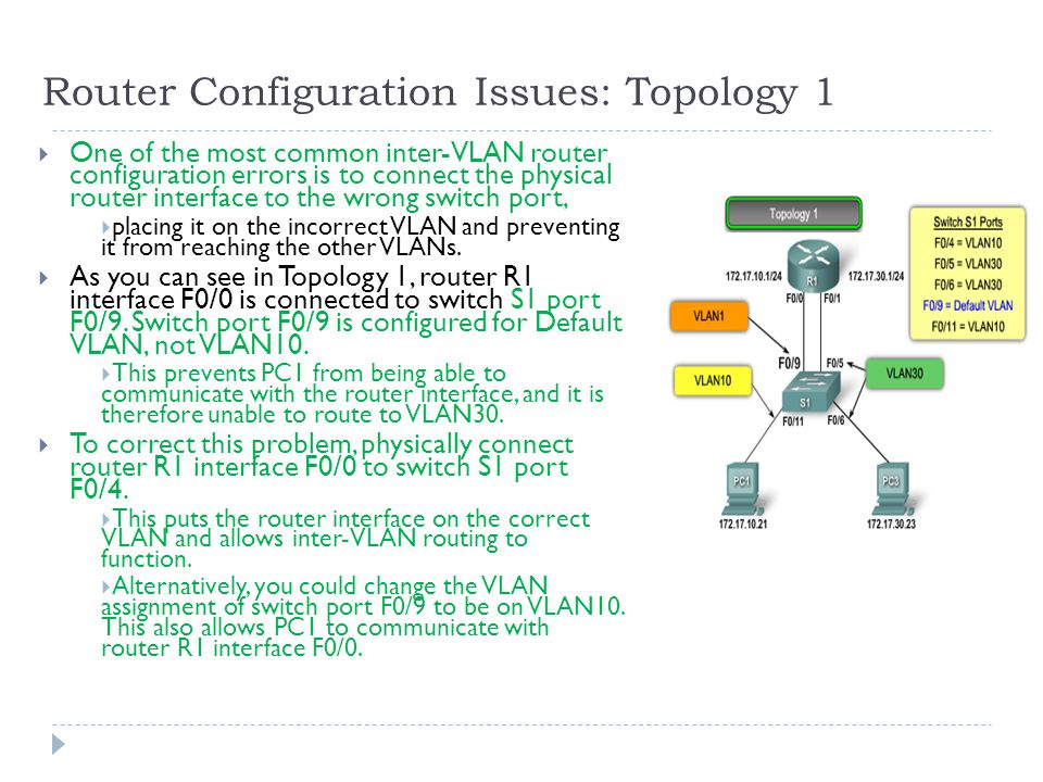 Router Configuration Issues: Topology 1  One of the most common inter-VLAN router configuration errors is to connect the physical router interface to the wrong switch port,  placing it on the incorrect VLAN and preventing it from reaching the other VLANs.
