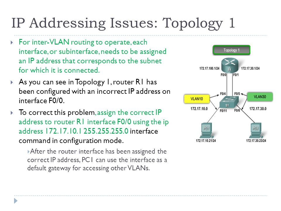 IP Addressing Issues: Topology 1  For inter-VLAN routing to operate, each interface, or subinterface, needs to be assigned an IP address that corresponds to the subnet for which it is connected.