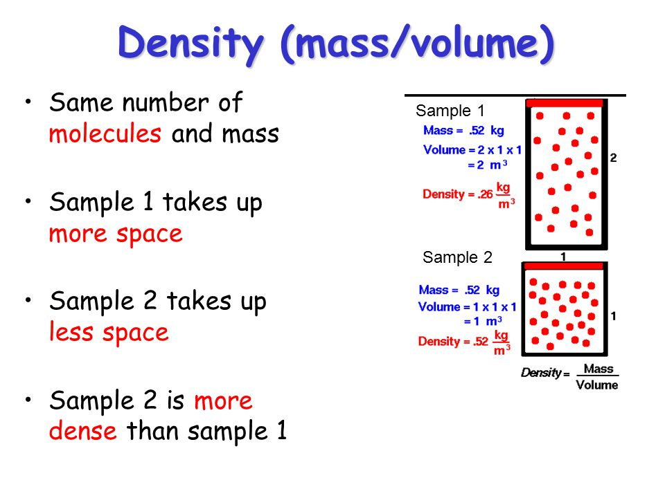 Density (mass/volume) Same number of molecules and mass Sample 1 takes up more space Sample 2 takes up less space Sample 2 is more dense than sample 1 Sample 1 Sample 2
