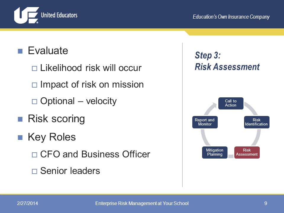 Education's Own Insurance Company Step 3: Risk Assessment Evaluate  Likelihood risk will occur  Impact of risk on mission  Optional – velocity Risk scoring Key Roles  CFO and Business Officer  Senior leaders 2/27/2014Enterprise Risk Management at Your School9 Call to Action Risk Identification Risk Assessment Mitigation Planning Report and Monitor