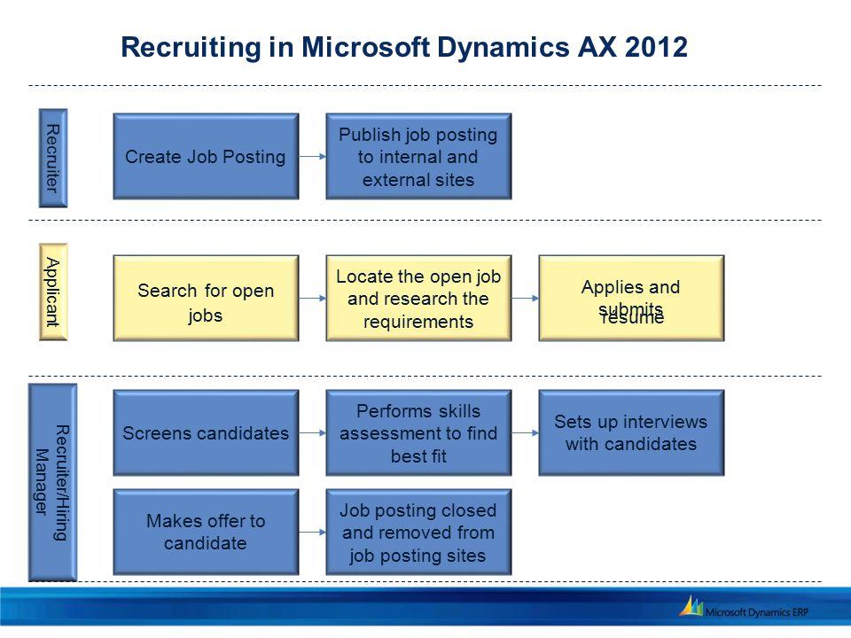 recruitment in microsoft dynamics ax 2012 recruitment ppt download