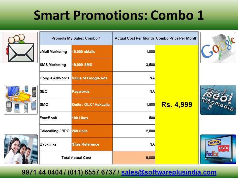 Smart Promotions: Invest on Technology Marketing / (011