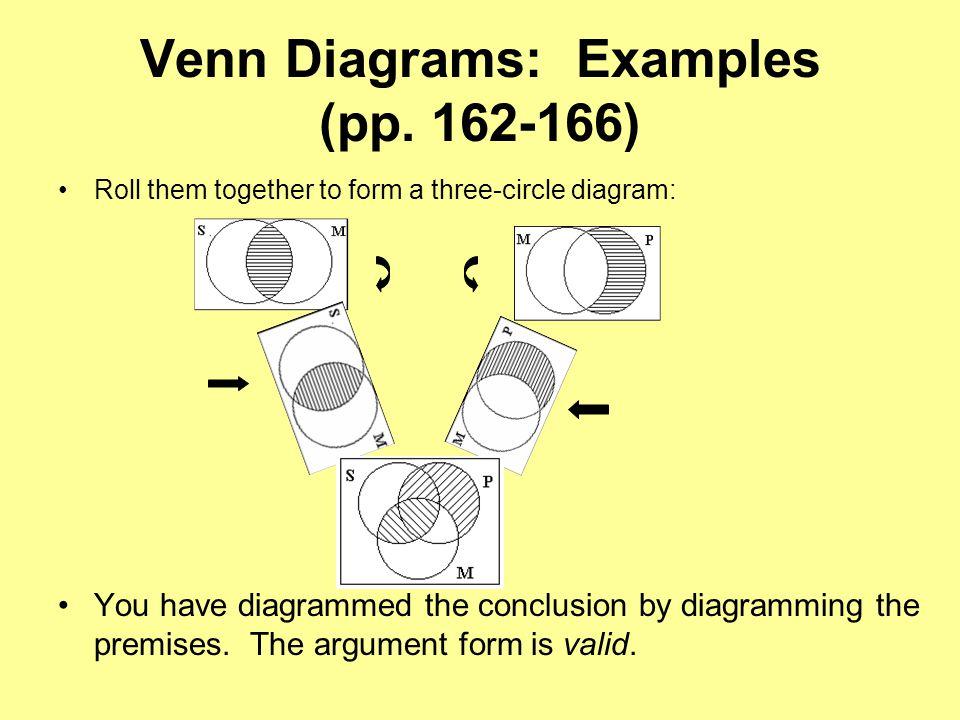 Chapter 16 venn diagrams venn diagrams pp venn diagrams 13 venn ccuart Choice Image