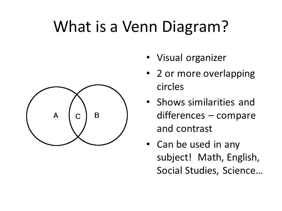 Unit 4 Using Venn Diagrams As A Study Aid What Is A Venn Diagram