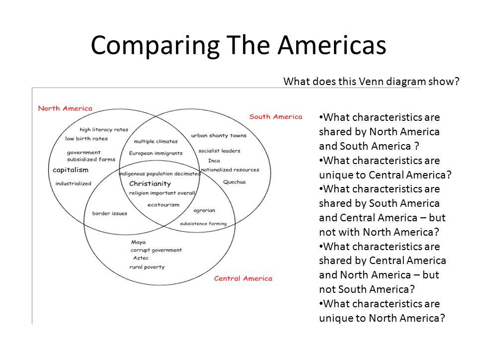 unit 4 using venn diagrams as a study aid what is a venn diagram Mayan Olmec Inca Aztec