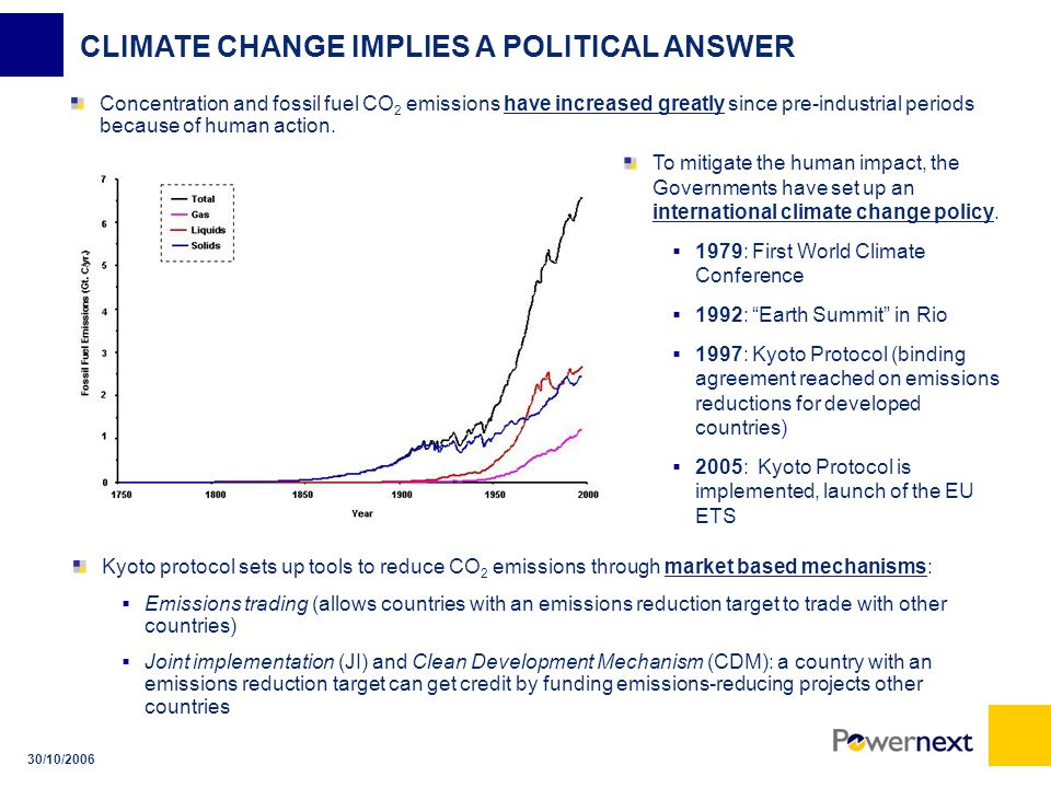 30/10/2006 CLIMATE CHANGE IMPLIES A POLITICAL ANSWER Concentration and fossil fuel CO 2 emissions have increased greatly since pre-industrial periods because of human action.