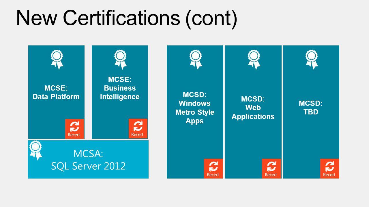 Rigor Relevance Recertification Broader Skill Set Certification