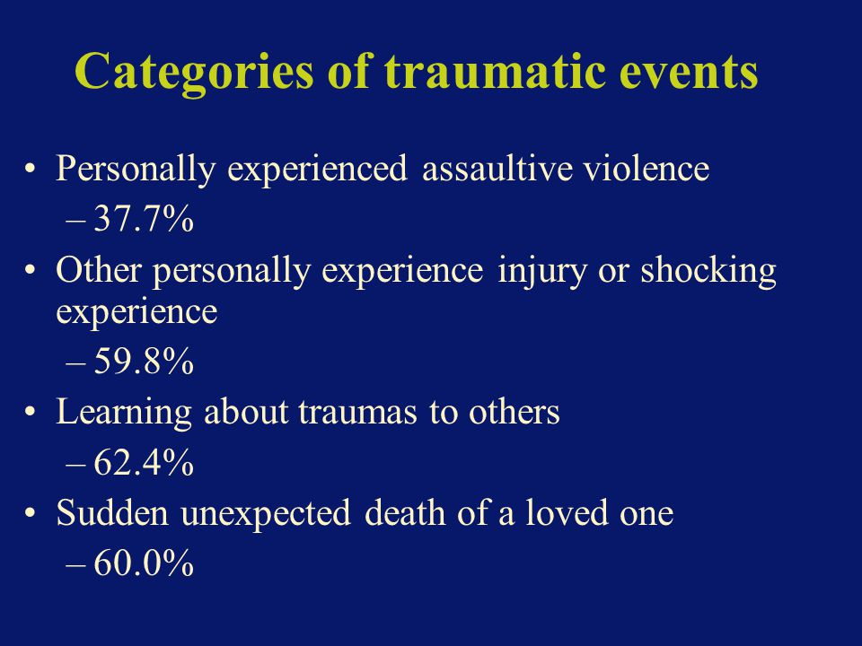 Categories of traumatic events Personally experienced assaultive violence –37.7% Other personally experience injury or shocking experience –59.8% Learning about traumas to others –62.4% Sudden unexpected death of a loved one –60.0%