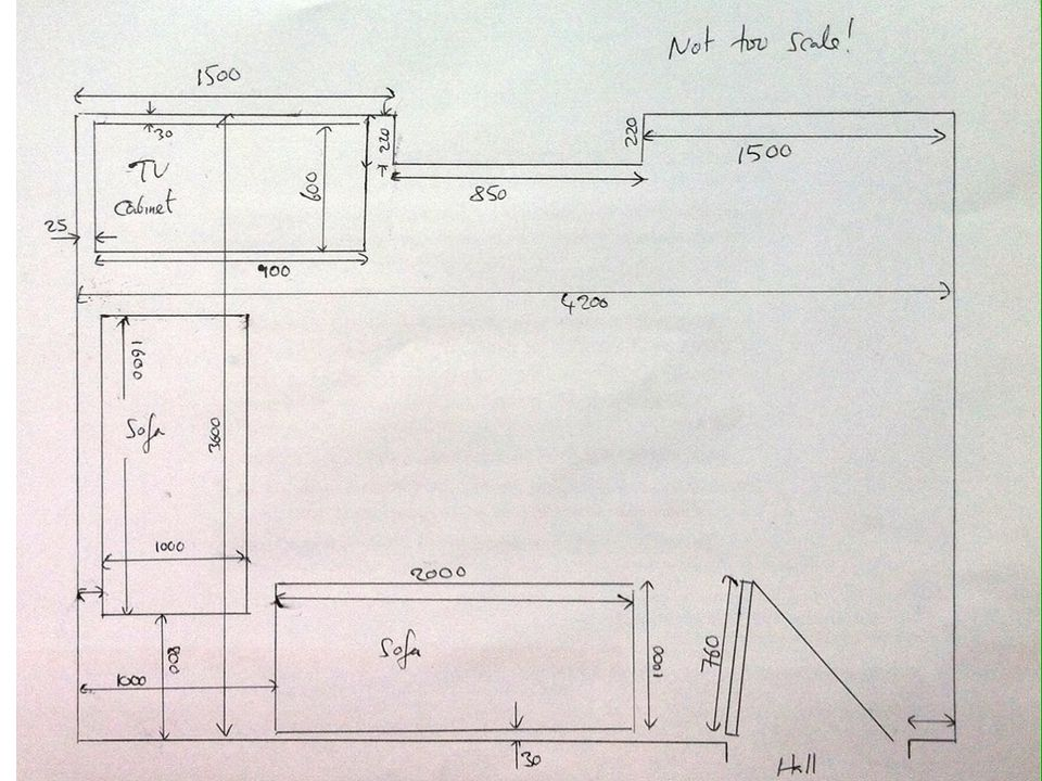 In Today S Lesson You Will Draw Your Room To Scale Need Choose The Correct A Line And Then Down Measurements