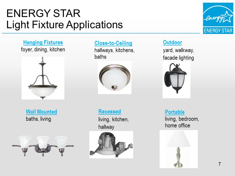 Energy Star S Ociate Training Light Fixtures Ppt