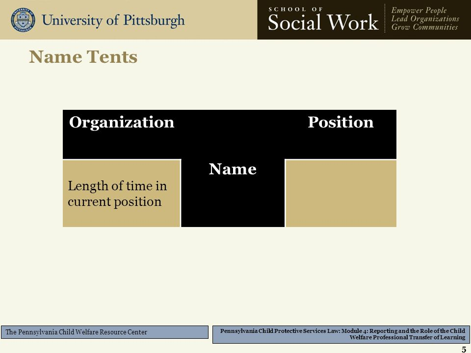 Pennsylvania Child Protective Services Law: Module 4: Reporting and the Role of the Child Welfare Professional Transfer of Learning The Pennsylvania Child Welfare Resource Center Name Tents Organization Name Position Length of time in current position 5