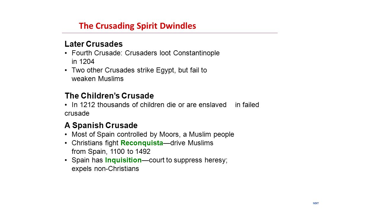 NEXT The Crusading Spirit Dwindles Later Crusades Fourth Crusade: Crusaders loot Constantinople in 1204 Two other Crusades strike Egypt, but fail to weaken Muslims The Children's Crusade In 1212 thousands of children die or are enslaved in failed crusade A Spanish Crusade Most of Spain controlled by Moors, a Muslim people Christians fight Reconquista—drive Muslims from Spain, 1100 to 1492 Spain has Inquisition—court to suppress heresy; expels non-Christians