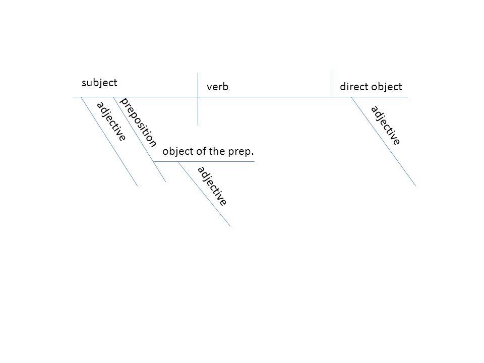 Prepositional Phrase Diagram | Diagramming Sentences Prepositional Phrases 1 A Prepositional