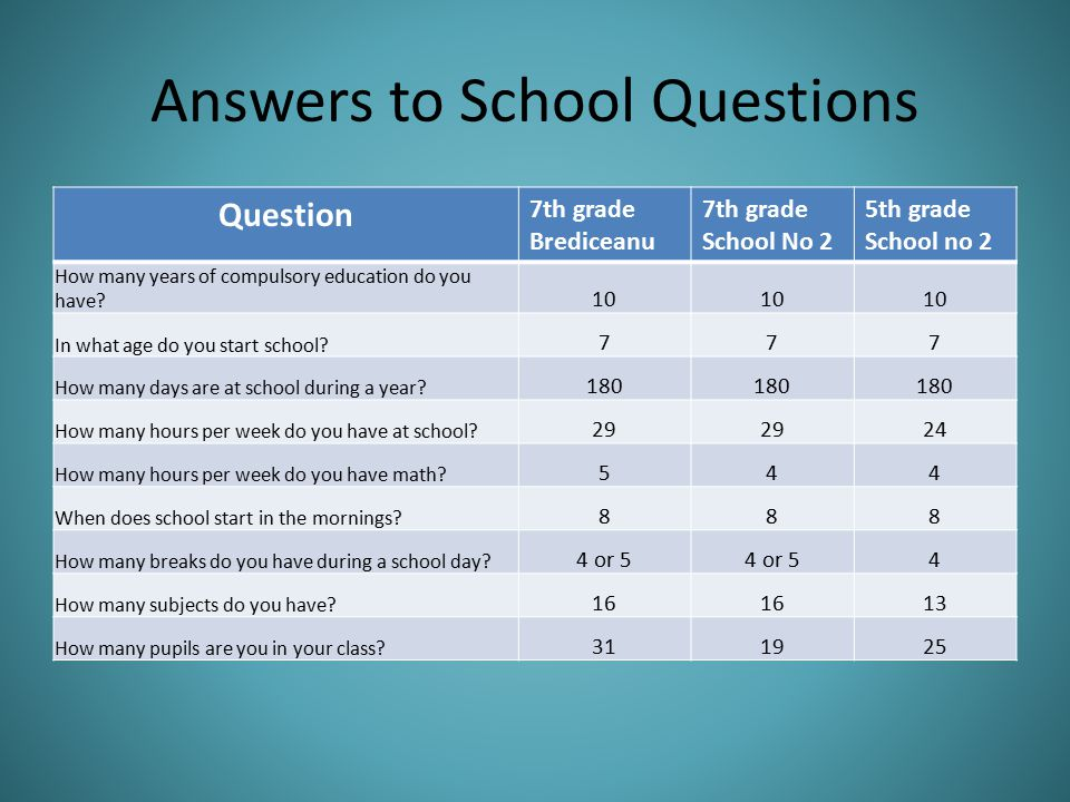 School  Answers to School Questions Question 7th grade