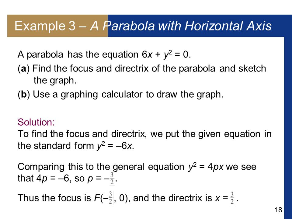 18 Example 3 – A Parabola with Horizontal Axis A parabola has the equation 6x + y 2 = 0.