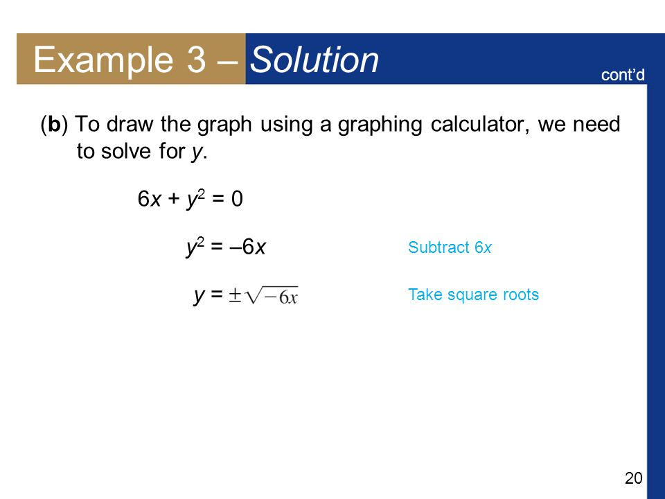 20 Example 3 – Solution (b) To draw the graph using a graphing calculator, we need to solve for y.
