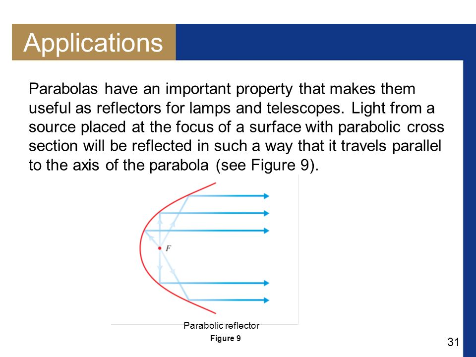 31 Applications Parabolas have an important property that makes them useful as reflectors for lamps and telescopes.