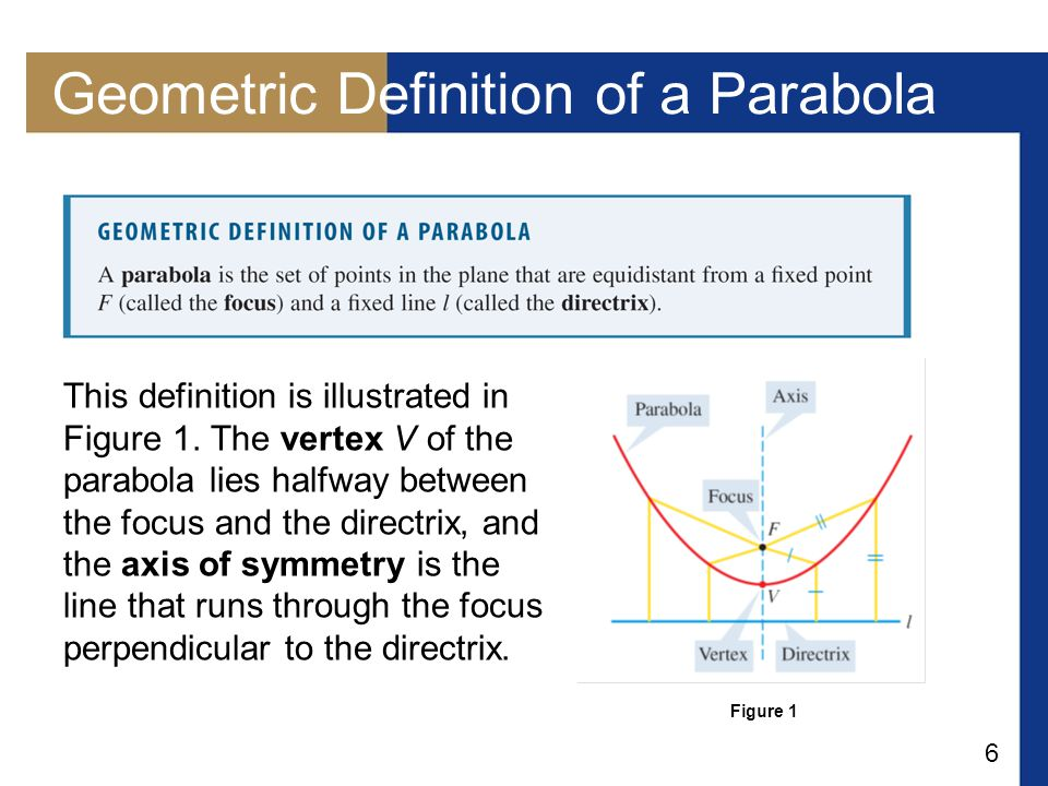 6 Geometric Definition of a Parabola This definition is illustrated in Figure 1.