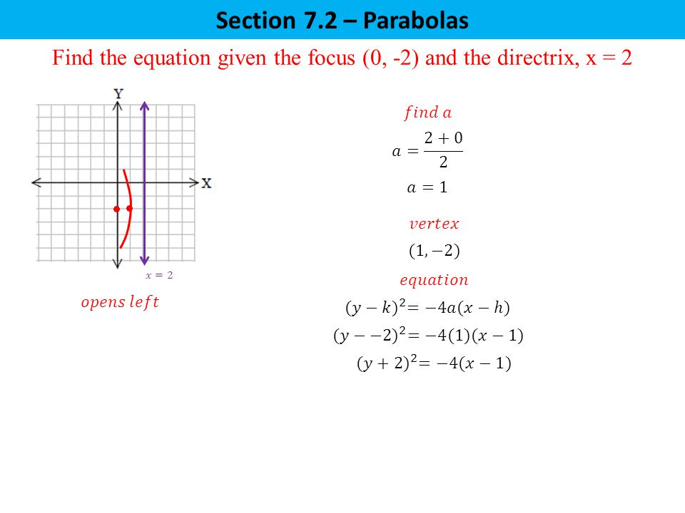 Section 7.2 – Parabolas Find the equation given the focus (0, -2) and the directrix, x = 2  